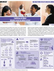 Portada Estatísticas de Gênero: Indicadores sociais das mulheres no Brasil