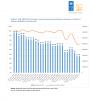 Portada Participación electoral: Chile en perspectiva comparada 1990 – 2016