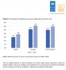 Portada Documento de Discusión | Mujeres y Elecciones Municipales 2016: Representación en Alcaldías